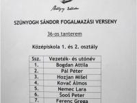 Tekmovanje Sándor Szúnyogh